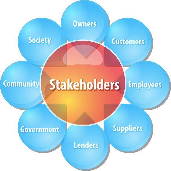 Who are the stakeholders in ITIL?