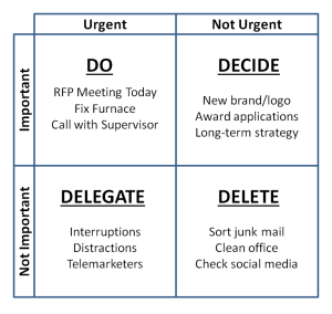 rustem_task_prioritization_strategy2